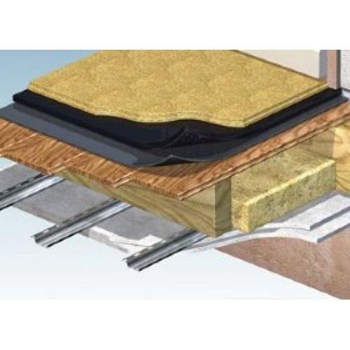 Acousticel R10 Acousticel R10 Recycled Soundproofing